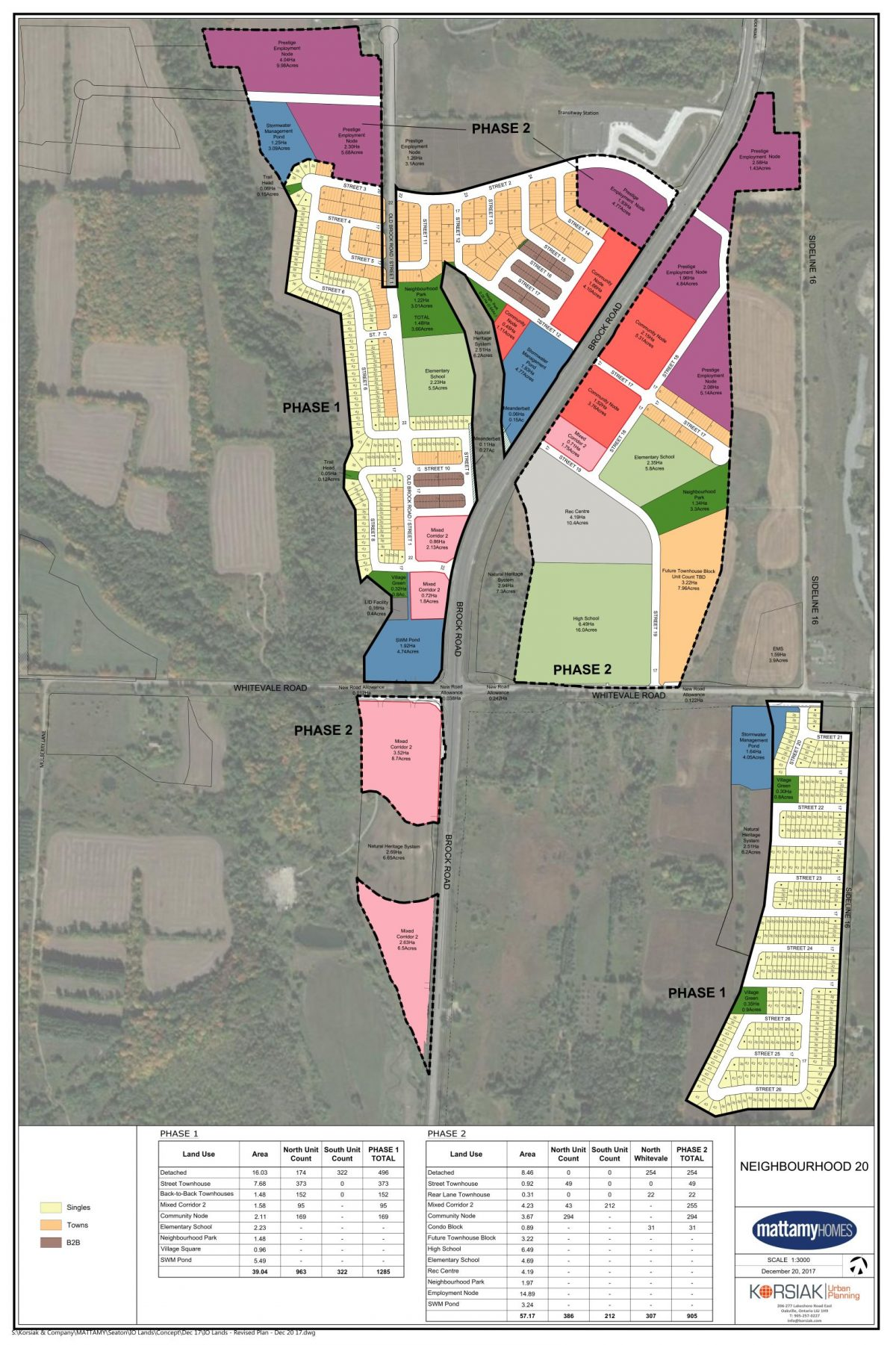 Korsiak Urban Planning - Pickering Portfolio - Seaton, Greenfield, Mixed Use Development - Pickering, Ontario