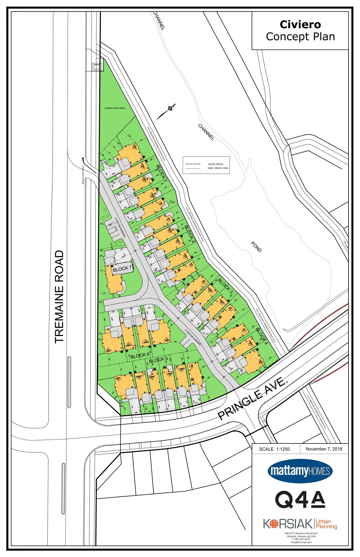 Korsiak Urban Planning - Milton Portfolio - Tremaine Road, Greenfield Development - Milton, Ontario