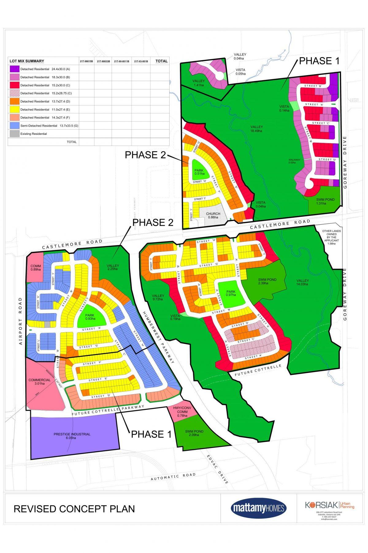 Korsiak Urban Planning - Brampton Portfolio - Cottrelle, Greenfield, Mixed Use Development - Brampton