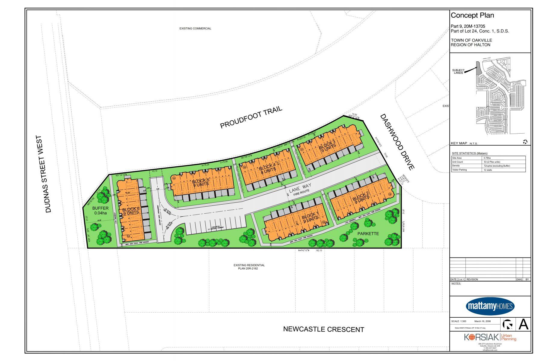 Korsiak Urban Planning - Oakville Portfolio - Proudfoot Trail, Infill Development - Oakville, Ontario